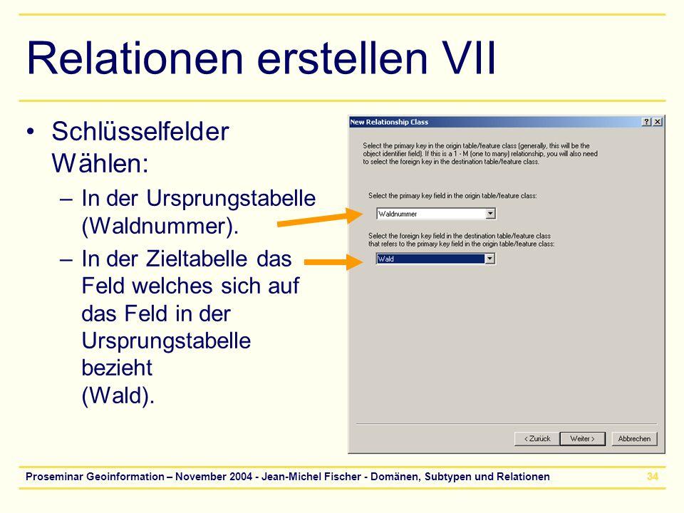 Proseminar Geoinformation – November 2004 - Jean-Michel Fischer - Domänen, Subtypen und Relationen34 Relationen erstellen VII Schlüsselfelder Wählen: