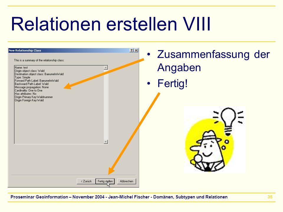Proseminar Geoinformation – November 2004 - Jean-Michel Fischer - Domänen, Subtypen und Relationen35 Relationen erstellen VIII Zusammenfassung der Ang
