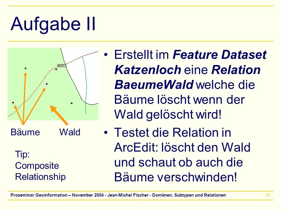 Proseminar Geoinformation – November 2004 - Jean-Michel Fischer - Domänen, Subtypen und Relationen37 Aufgabe II Erstellt im Feature Dataset Katzenloch