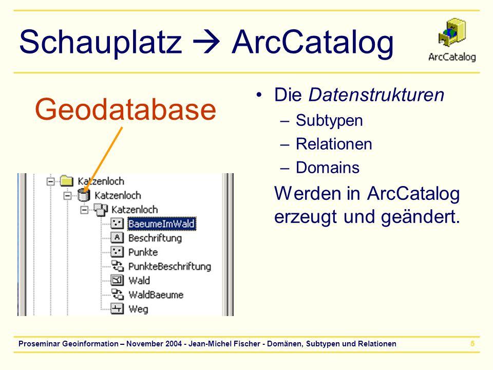 Proseminar Geoinformation – November 2004 - Jean-Michel Fischer - Domänen, Subtypen und Relationen6 Attribute Domains: Motivation Enthalten Standardwerte für Attribute Legen damit Attributwerte fest Vorteil: nur gültige Benutzereingaben sind möglich Gelten für alle Inhalte der Datenbank
