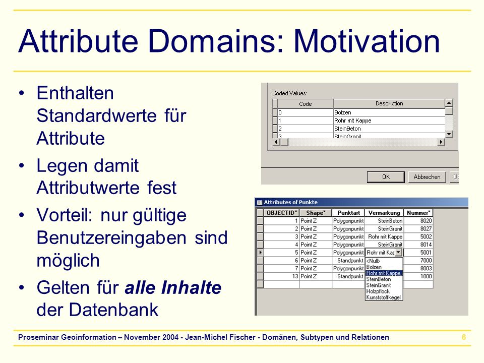 Proseminar Geoinformation – November 2004 - Jean-Michel Fischer - Domänen, Subtypen und Relationen27 Kardinalitäten Siehe auch GIS I 1:1 Beziehung –Ein Mensch zu seinem Kopf.