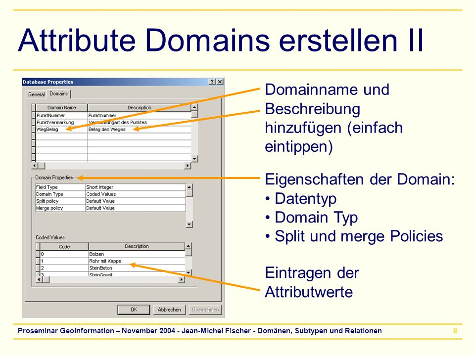Proseminar Geoinformation – November 2004 - Jean-Michel Fischer - Domänen, Subtypen und Relationen19 Subtypen erstellen II Reiter Subtypes auswählen Das eben erzeugte Subtype Feld auswählen Default Subtype auswählen Subtypen in Tabelle eintragen Attribute Domain auswählen