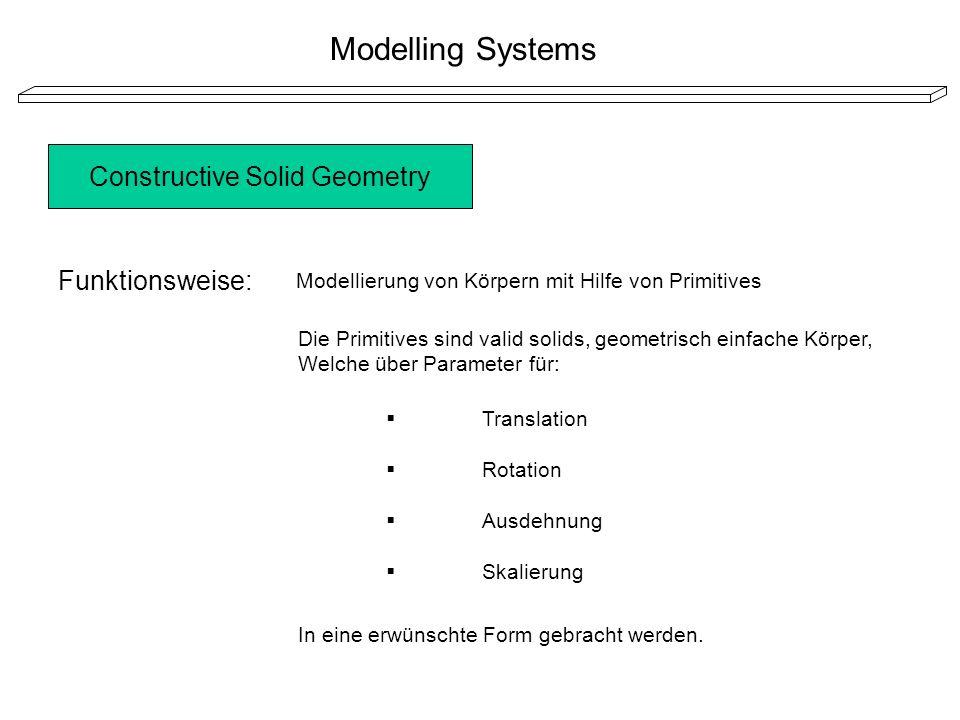 Constructive Solid Geometry Funktionsweise: Modellierung von Körpern mit Hilfe von Primitives Die Primitives sind valid solids, geometrisch einfache K
