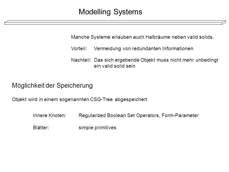 Modelling Systems Manche Systeme erlauben auch Halbräume neben valid solids. Vorteil:Vermeidung von redundanten Informationen Nachteil:Das sich ergebe
