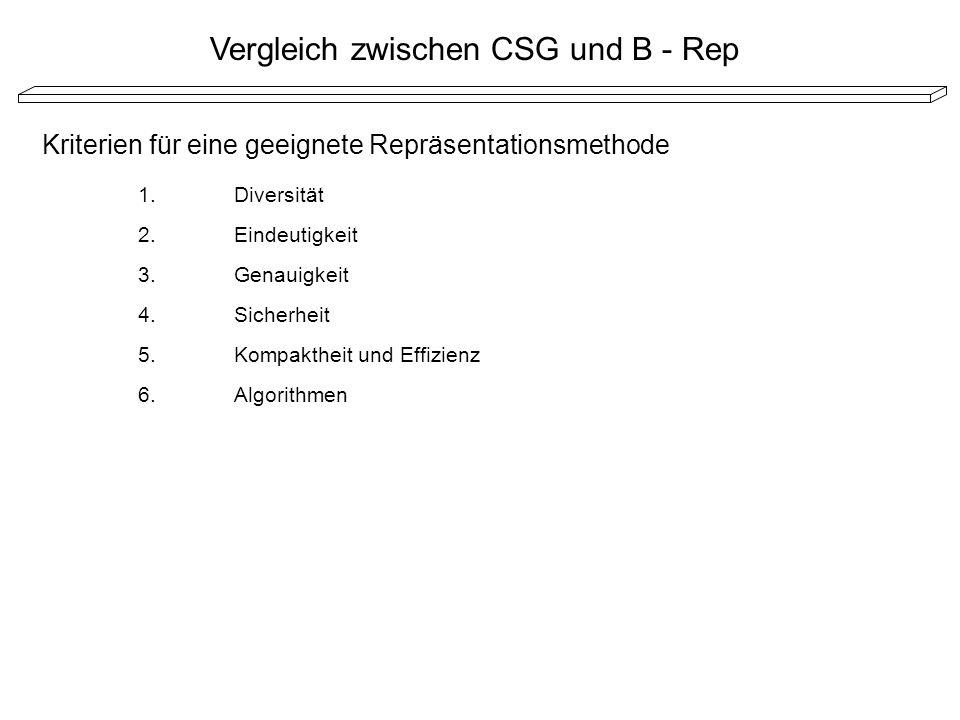 Vergleich zwischen CSG und B - Rep Kriterien für eine geeignete Repräsentationsmethode 1.Diversität 2.Eindeutigkeit 3.Genauigkeit 4.Sicherheit 5.Kompa