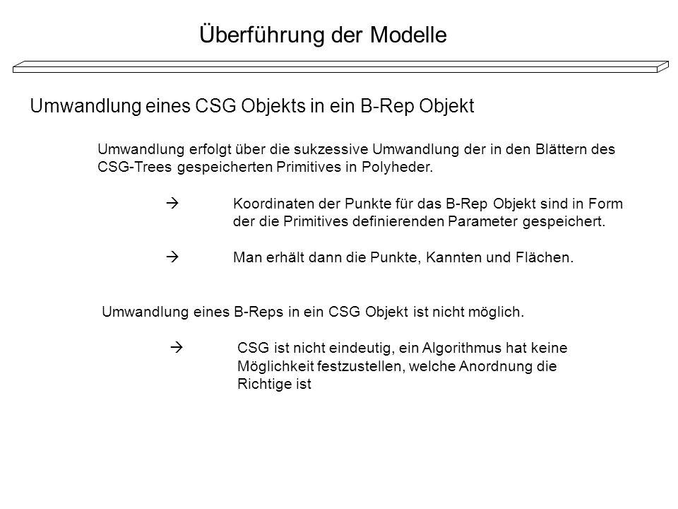 Überführung der Modelle Umwandlung eines CSG Objekts in ein B-Rep Objekt Umwandlung erfolgt über die sukzessive Umwandlung der in den Blättern des CSG