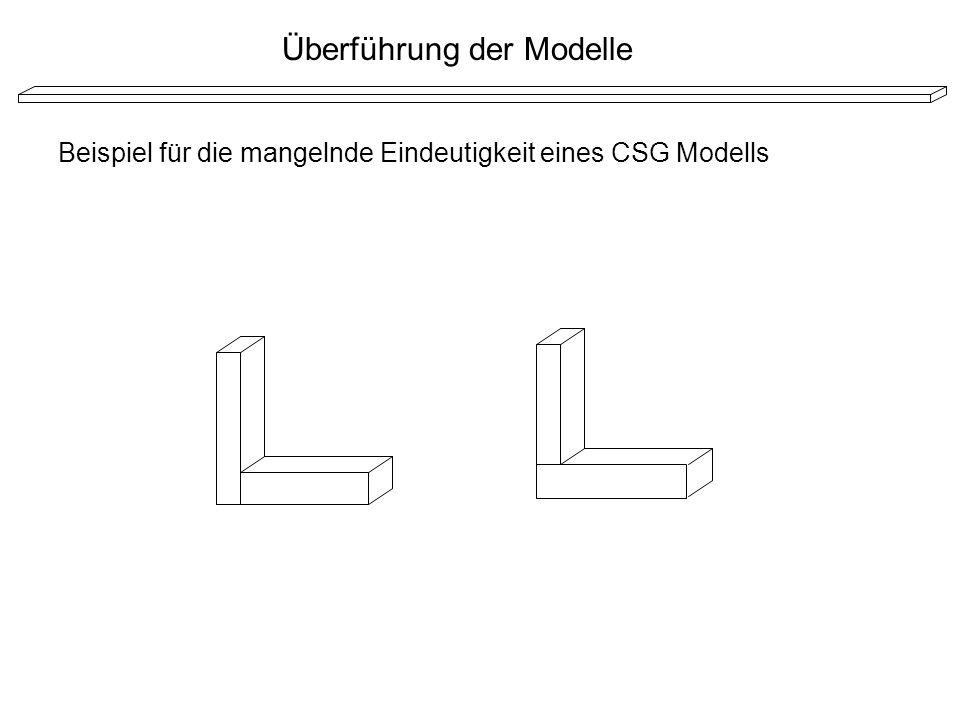 Überführung der Modelle Beispiel für die mangelnde Eindeutigkeit eines CSG Modells