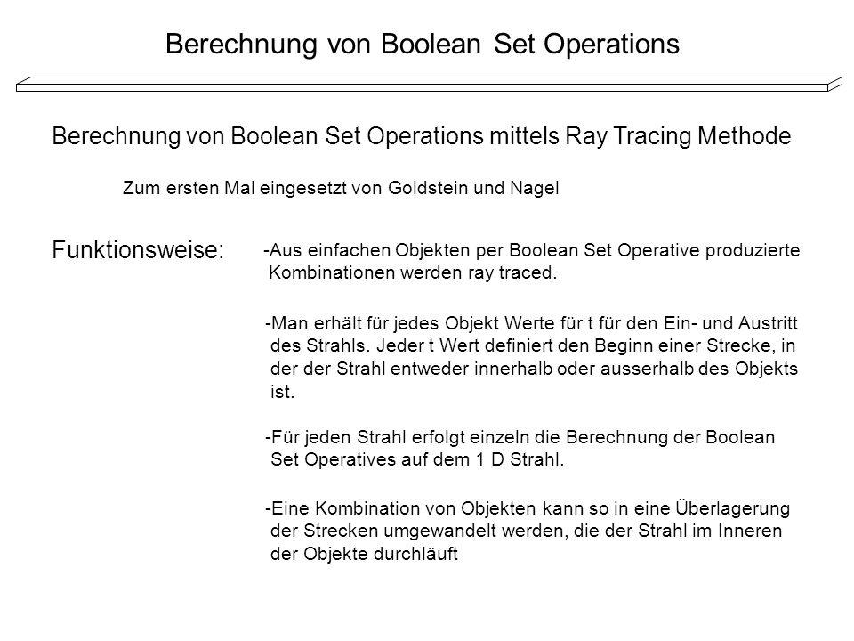 Berechnung von Boolean Set Operations Berechnung von Boolean Set Operations mittels Ray Tracing Methode Zum ersten Mal eingesetzt von Goldstein und Na