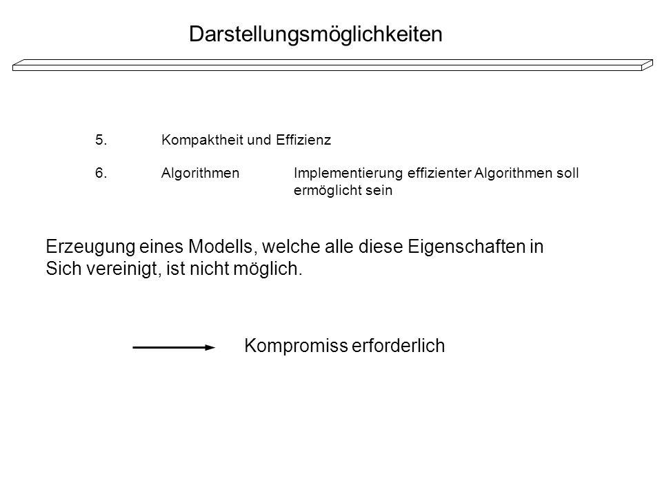 5.Kompaktheit und Effizienz 6.AlgorithmenImplementierung effizienter Algorithmen soll ermöglicht sein Darstellungsmöglichkeiten Erzeugung eines Modell
