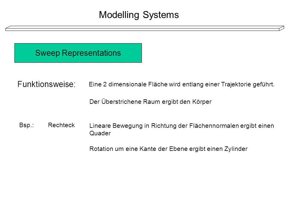 5.Kompaktheit und Effizienz Unterscheidung zwischen berechneten (B-Rep) und nicht berechneten (CSG)Modellen.