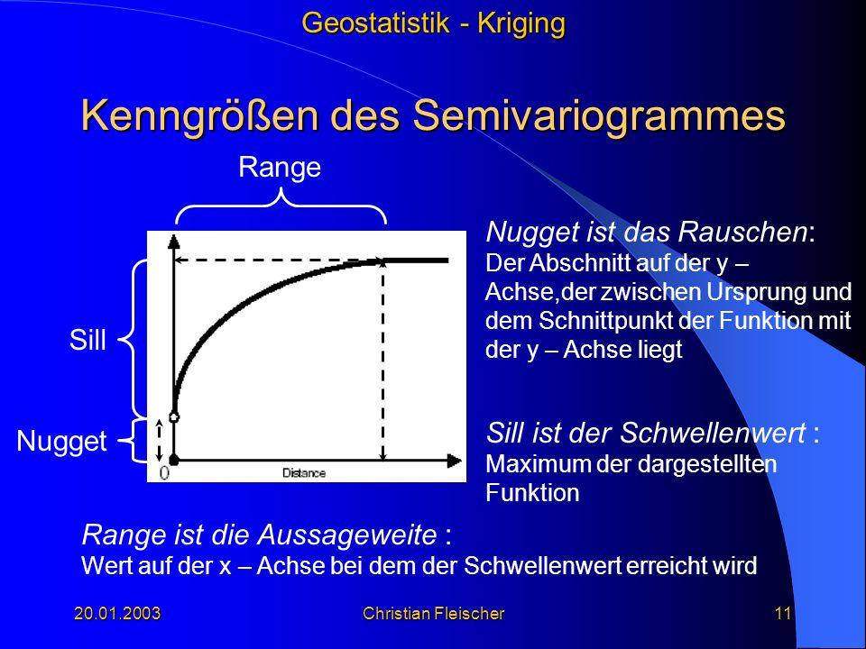 Geostatistik - Kriging 20.01.2003Christian Fleischer11 Kenngrößen des Semivariogrammes Sill Range Sill ist der Schwellenwert : Maximum der dargestellt