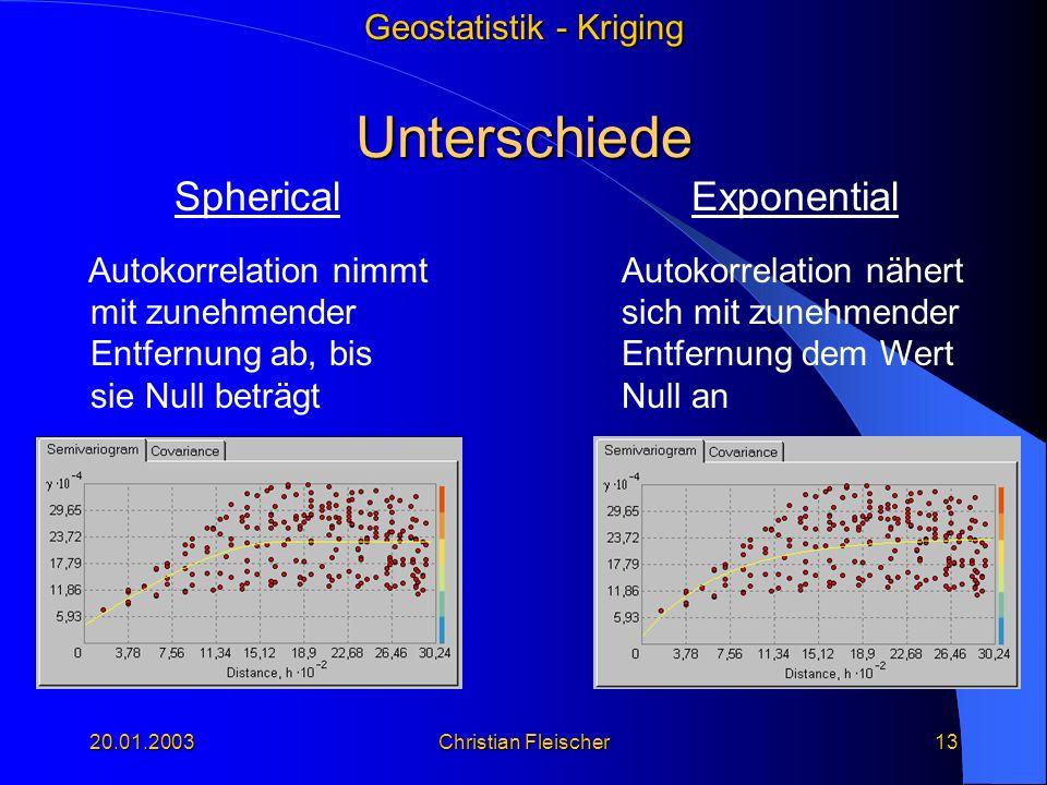Geostatistik - Kriging 20.01.2003Christian Fleischer13 Unterschiede Spherical Autokorrelation nimmt mit zunehmender Entfernung ab, bis sie Null beträg
