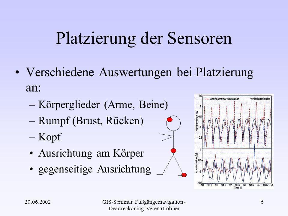 20.06.2002GIS-Seminar Fußgängernavigation - Deadreckoning Verena Lobner 17 Pedometer Pedometer ist am Fuß befestigt, so dass man einen Winkel erhält Beschleunigung in x- und y-Richtung Statische Gravitationskraft