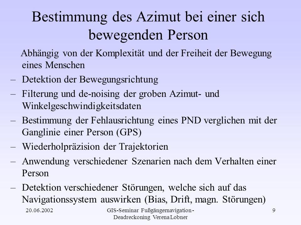 20.06.2002GIS-Seminar Fußgängernavigation - Deadreckoning Verena Lobner 20 Orientierungsbestimmung Kreisel zu bestimmende Parameter: Skalierungsfaktor, Bias b gemessene Winkelge- schwindigkeit (initiale Orientierung) Magn.
