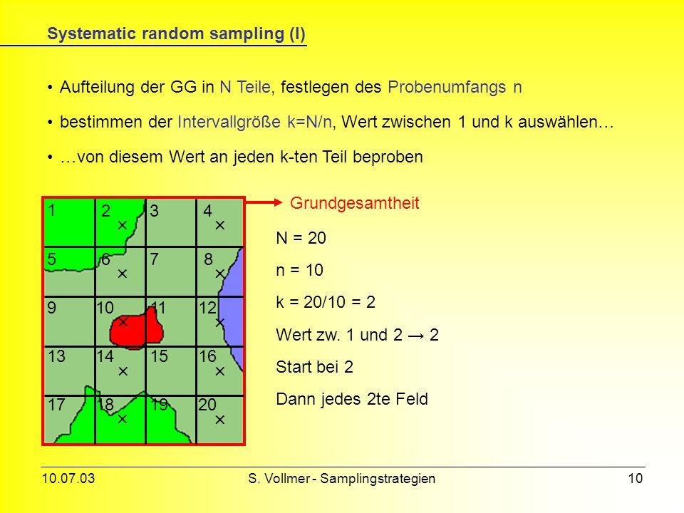 10.07.03S. Vollmer - Samplingstrategien9 Stratified random sampling Grundgesamtheit zu deutsch: geschichtete Zufallsauswahl Aufteilung der GG in einan