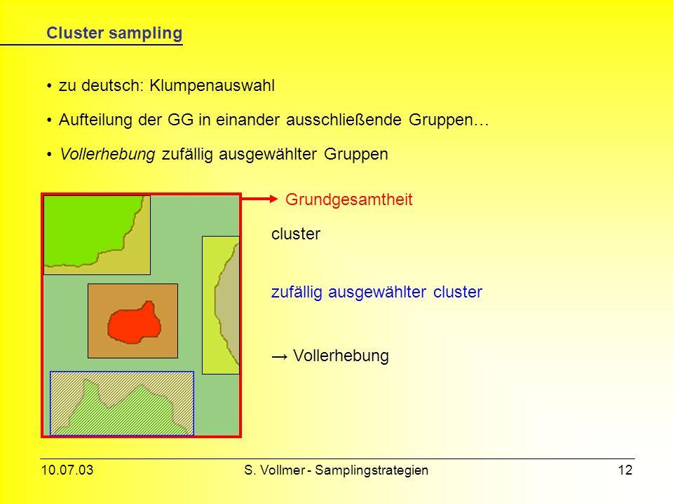 10.07.03S. Vollmer - Samplingstrategien11 Grundgesamtheit Systematic random sampling (II) andere Möglichkeit: Rasterbeprobung (grid sampling) hat eige