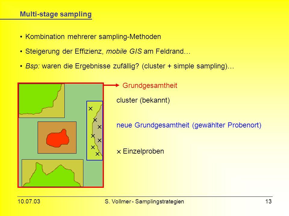 10.07.03S. Vollmer - Samplingstrategien12 Grundgesamtheit Cluster sampling zu deutsch: Klumpenauswahl Aufteilung der GG in einander ausschließende Gru