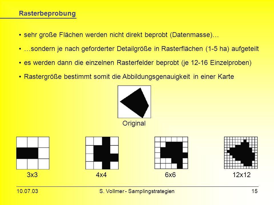 10.07.03S. Vollmer - Samplingstrategien14 Repräsentativität also sollten alle Faktoren bestmöglich erfasst werden Beispiel: Ermittlung des Nährstoffge