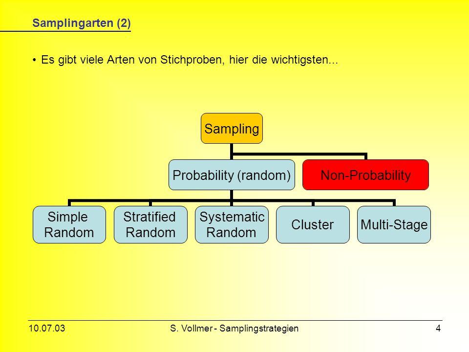 10.07.03S. Vollmer - Samplingstrategien3 Samplingarten (1) Sampling im Precision Farming = Methodik der Stichprobennahme Das gewählte Verfahren der Fa