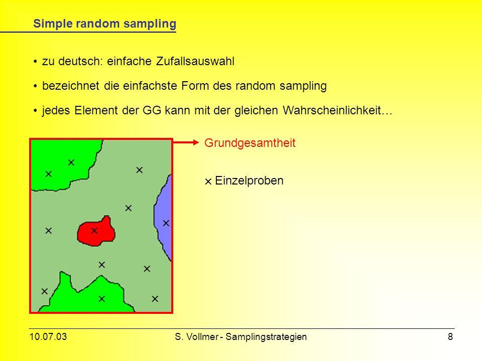 10.07.03S. Vollmer - Samplingstrategien7 Probability sampling zu deutsch: Zufallsauswahl Zufall = statistischer Begriff… …jedes Element der Grundgesam