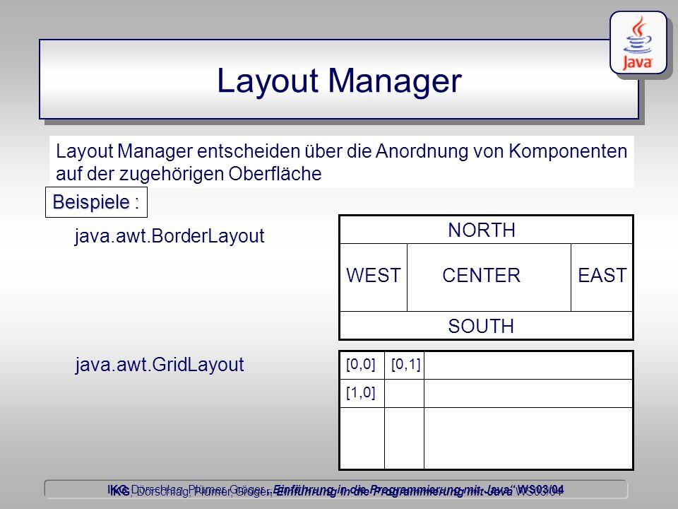 IKG Dörschlag, Plümer, Gröger Einführung in die Programmierung mit Java WS03/04 Dörschlag IKG; Dörschlag, Plümer, Gröger; Einführung in die Programmierung mit Java WS03/04 Layout Manager Layout Manager entscheiden über die Anordnung von Komponenten auf der zugehörigen Oberfläche java.awt.BorderLayout java.awt.GridLayout CENTER NORTH EAST SOUTH WEST [0,0][0,1] [1,0] Beispiele :