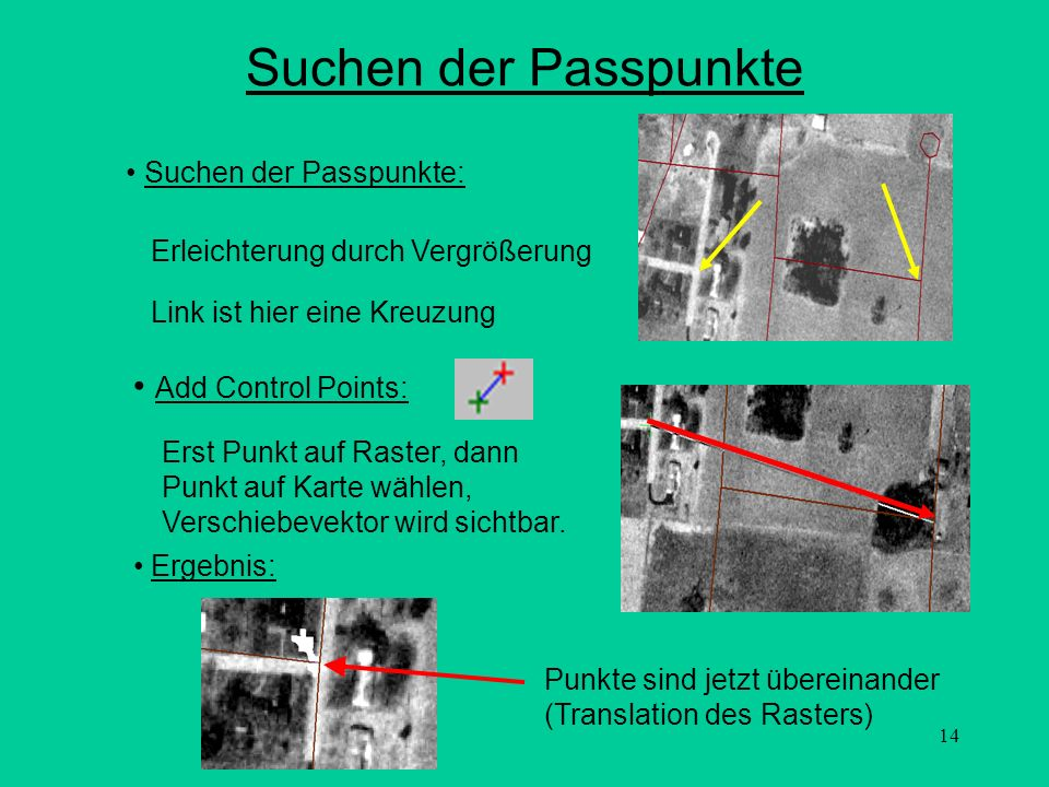 14 Suchen der Passpunkte Suchen der Passpunkte: Erleichterung durch Vergrößerung Link ist hier eine Kreuzung Erst Punkt auf Raster, dann Punkt auf Kar