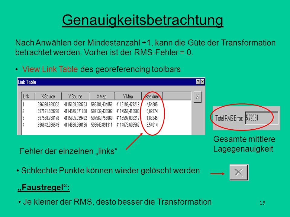 15 Genauigkeitsbetrachtung View Link Table des georeferencing toolbars Fehler der einzelnen links Gesamte mittlere Lagegenauigkeit Je kleiner der RMS,