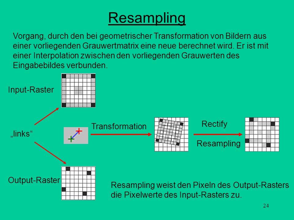 24 Resampling Vorgang, durch den bei geometrischer Transformation von Bildern aus einer vorliegenden Grauwertmatrix eine neue berechnet wird. Er ist m