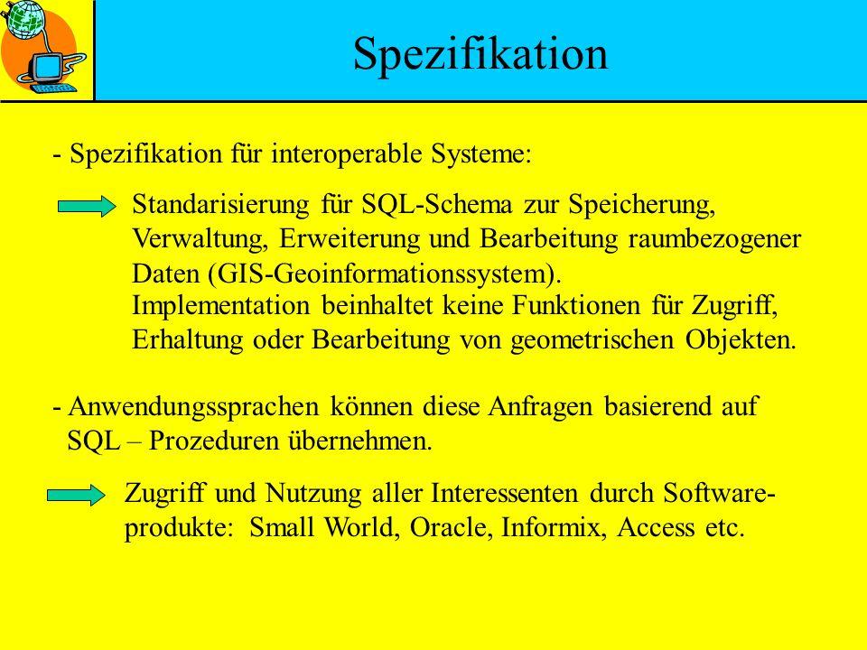 - Spezifikation für interoperable Systeme: Standarisierung für SQL-Schema zur Speicherung, Verwaltung, Erweiterung und Bearbeitung raumbezogener Daten