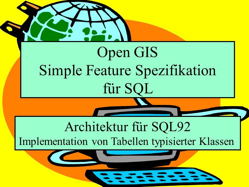 Open GIS Simple Feature Spezifikation für SQL Architektur für SQL92 Implementation von Tabellen typisierter Klassen