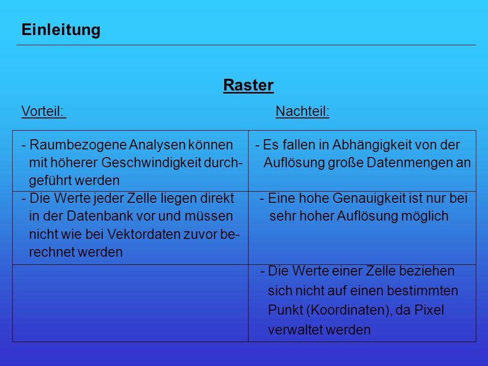 Benutzung des Raster Calculators Gebrauch des Calculators mit folgenden Beispielen: 5.
