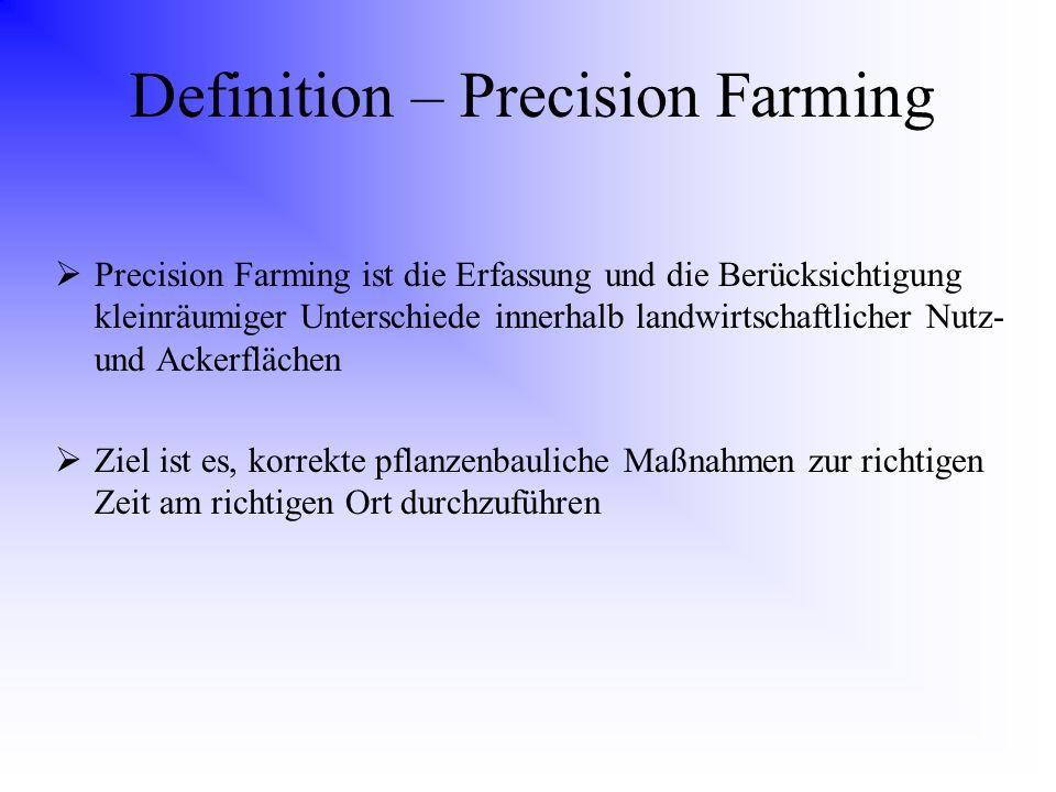 Definition – Precision Farming Precision Farming ist die Erfassung und die Berücksichtigung kleinräumiger Unterschiede innerhalb landwirtschaftlicher