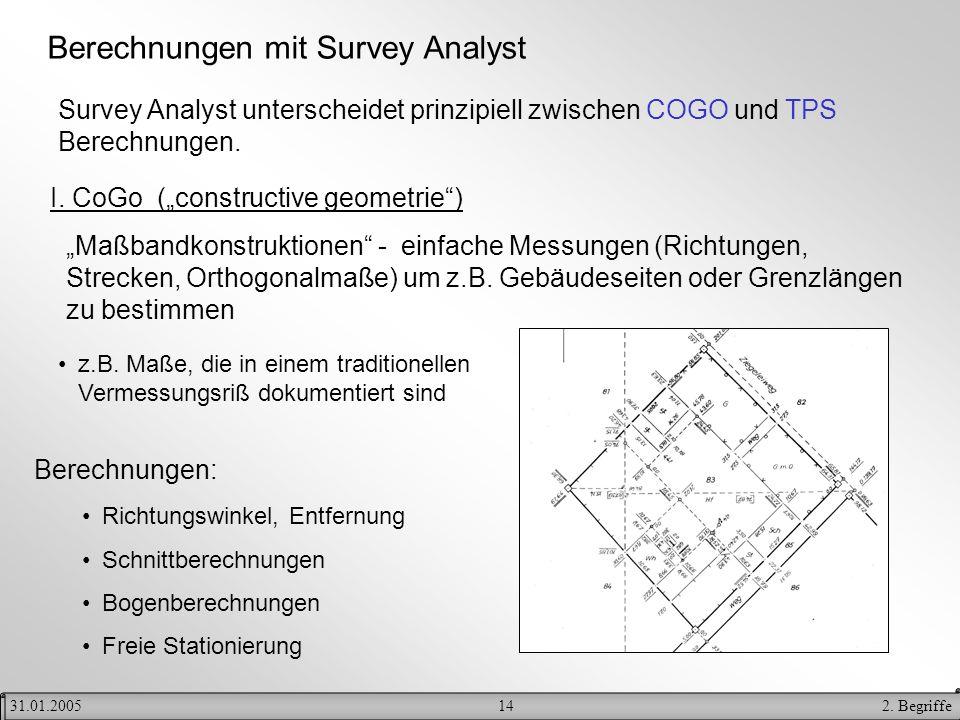 142. Begriffe31.01.2005 Berechnungen mit Survey Analyst Survey Analyst unterscheidet prinzipiell zwischen COGO und TPS Berechnungen. I. CoGo (construc