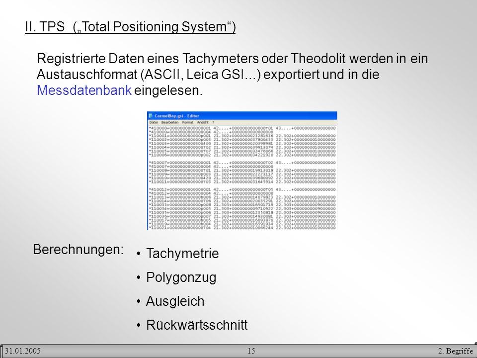 152. Begriffe31.01.2005 II. TPS (Total Positioning System) Registrierte Daten eines Tachymeters oder Theodolit werden in ein Austauschformat (ASCII, L