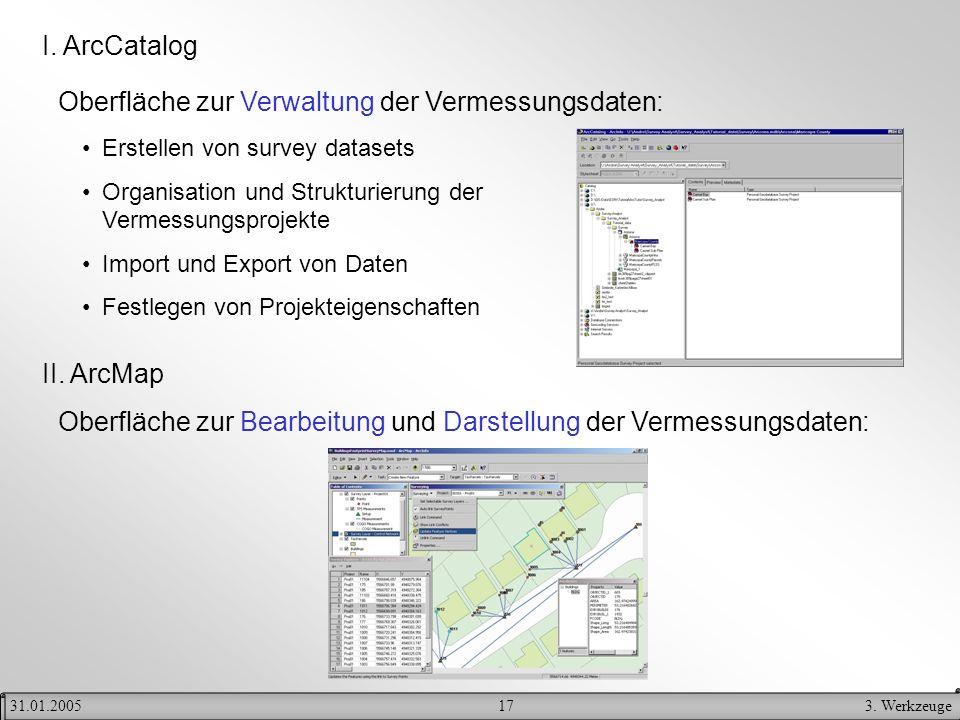 173. Werkzeuge31.01.2005 I. ArcCatalog Oberfläche zur Verwaltung der Vermessungsdaten: Erstellen von survey datasets Organisation und Strukturierung d