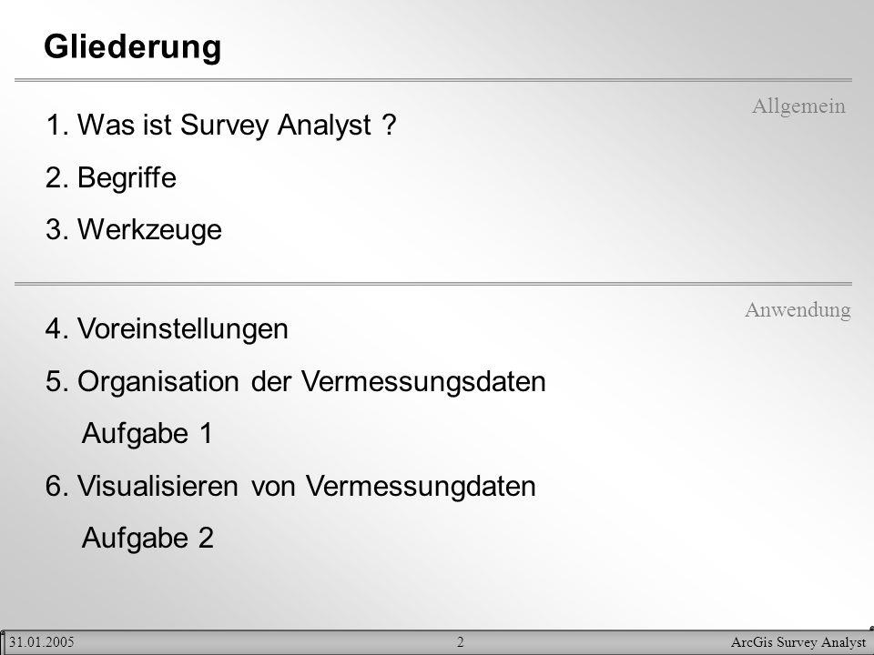 2ArcGis Survey Analyst31.01.2005 Gliederung 1. Was ist Survey Analyst ? 2. Begriffe 3. Werkzeuge 4. Voreinstellungen 5. Organisation der Vermessungsda