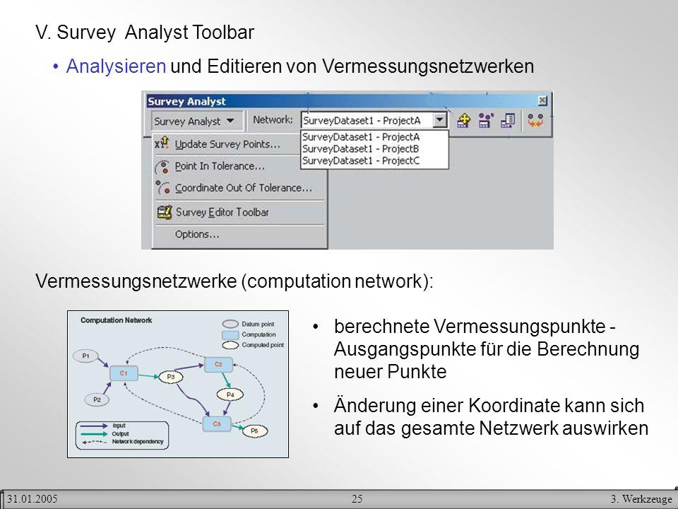 253. Werkzeuge31.01.2005 V. Survey Analyst Toolbar Analysieren und Editieren von Vermessungsnetzwerken Vermessungsnetzwerke (computation network): ber