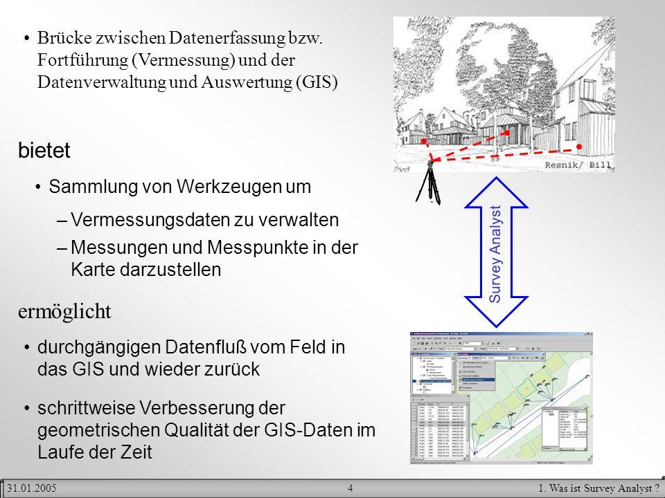 41. Was ist Survey Analyst ?31.01.2005 Brücke zwischen Datenerfassung bzw. Fortführung (Vermessung) und der Datenverwaltung und Auswertung (GIS) durch