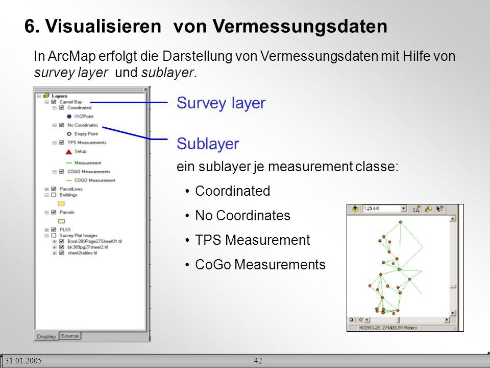 4231.01.2005 6. Visualisieren von Vermessungsdaten In ArcMap erfolgt die Darstellung von Vermessungsdaten mit Hilfe von survey layer und sublayer. Sur