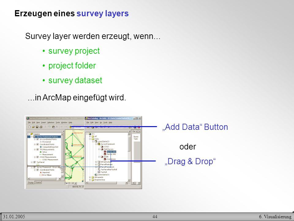 446. Visualisierung31.01.2005 Erzeugen eines survey layers Survey layer werden erzeugt, wenn... survey project project folder survey dataset...in ArcM
