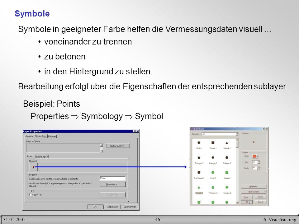 466. Visualisierung31.01.2005 Symbole Symbole in geeigneter Farbe helfen die Vermessungsdaten visuell... voneinander zu trennen zu betonen in den Hint