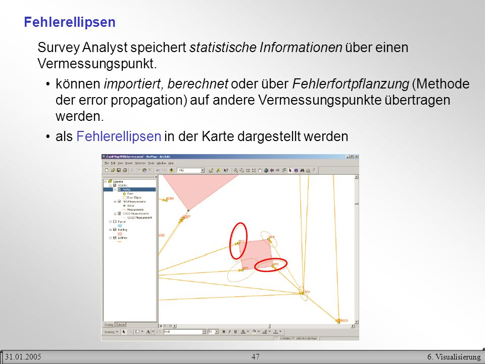 476. Visualisierung31.01.2005 Fehlerellipsen Survey Analyst speichert statistische Informationen über einen Vermessungspunkt. können importiert, berec