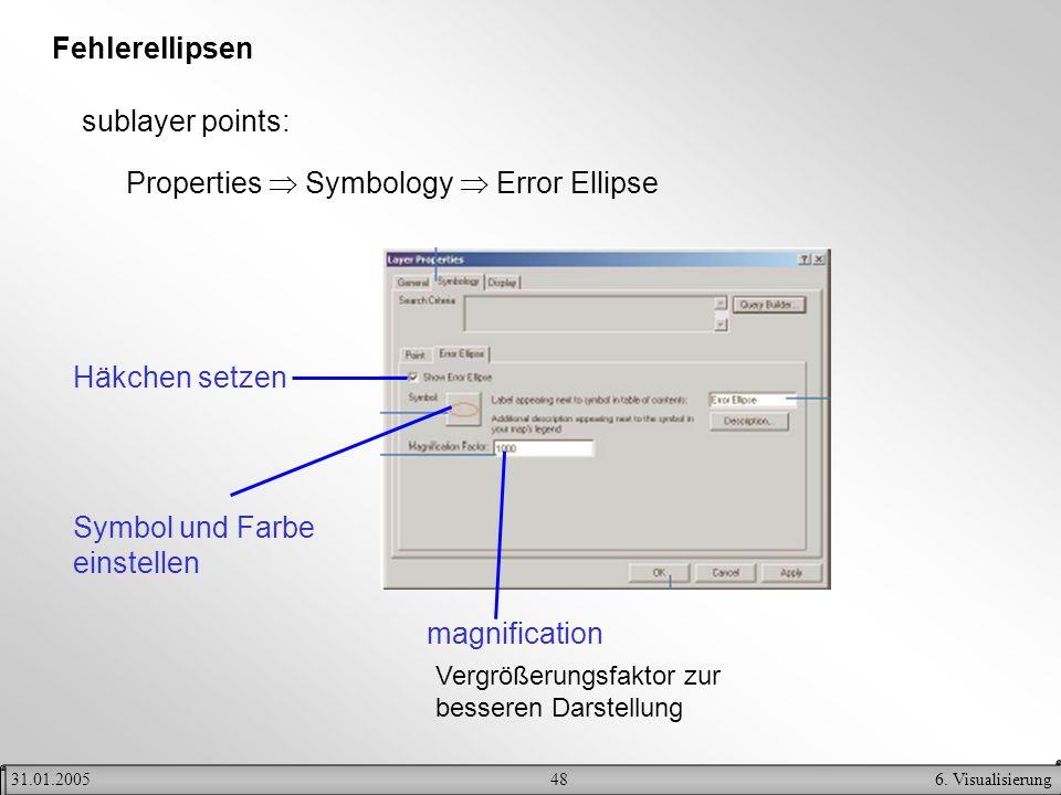 486. Visualisierung31.01.2005 Fehlerellipsen sublayer points: Properties Symbology Error Ellipse Häkchen setzen Symbol und Farbe einstellen magnificat
