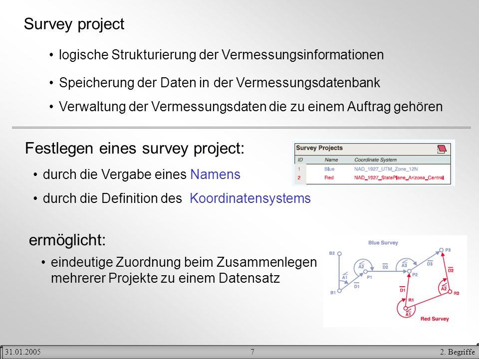 72. Begriffe31.01.2005 Survey project logische Strukturierung der Vermessungsinformationen Verwaltung der Vermessungsdaten die zu einem Auftrag gehöre