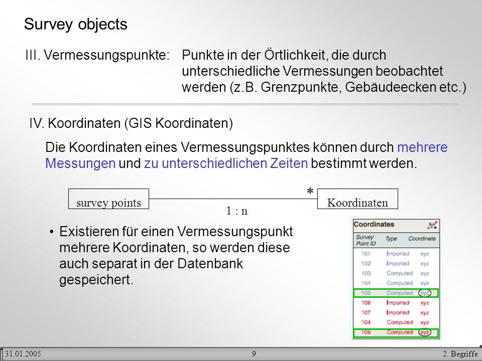 92. Begriffe31.01.2005 Survey objects III. Vermessungspunkte:Punkte in der Örtlichkeit, die durch unterschiedliche Vermessungen beobachtet werden (z.B