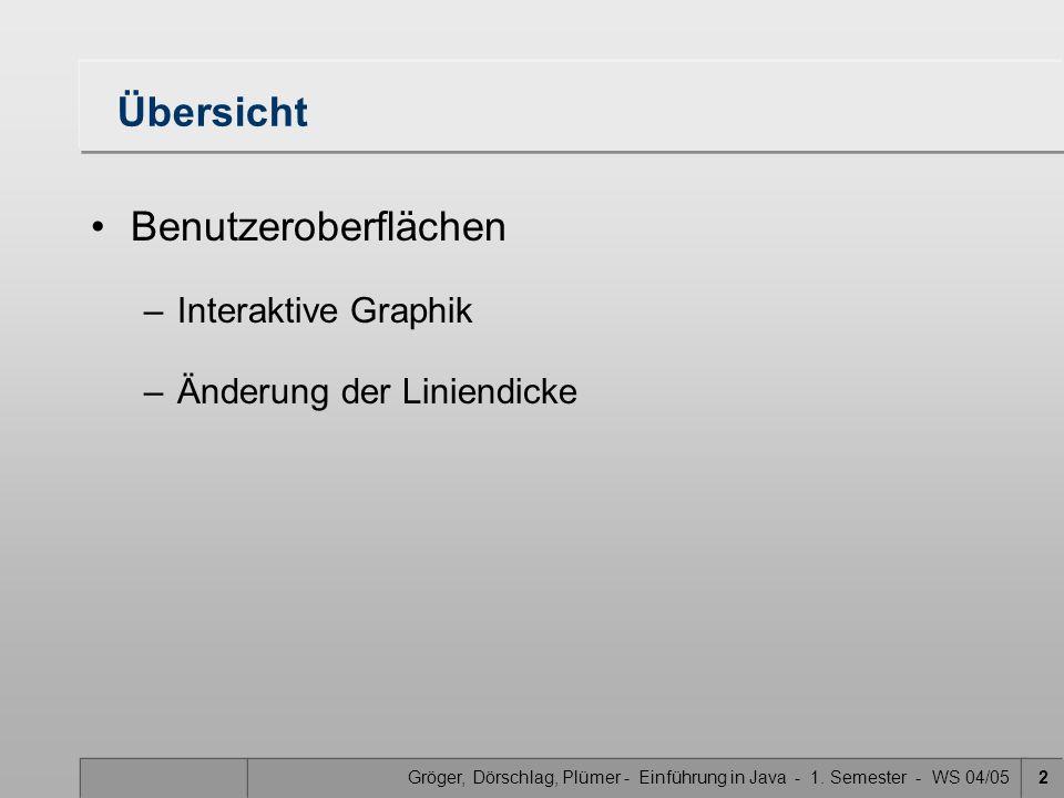 Gröger, Dörschlag, Plümer - Einführung in Java - 1. Semester - WS 04/052 Übersicht Benutzeroberflächen –Interaktive Graphik –Änderung der Liniendicke