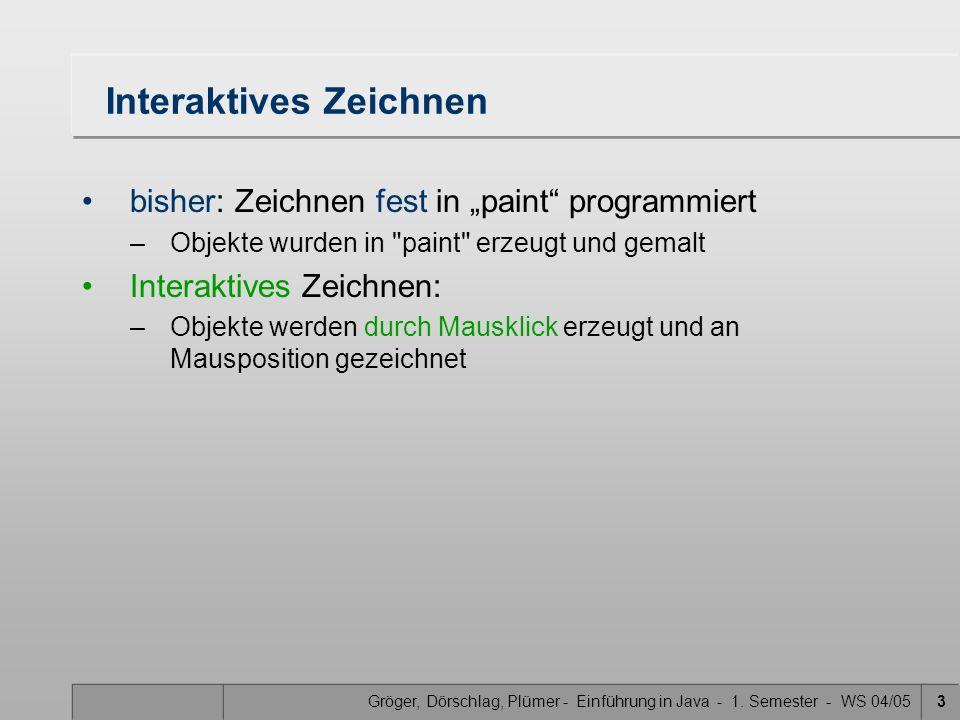Gröger, Dörschlag, Plümer - Einführung in Java - 1. Semester - WS 04/053 Interaktives Zeichnen bisher: Zeichnen fest in paint programmiert –Objekte wu