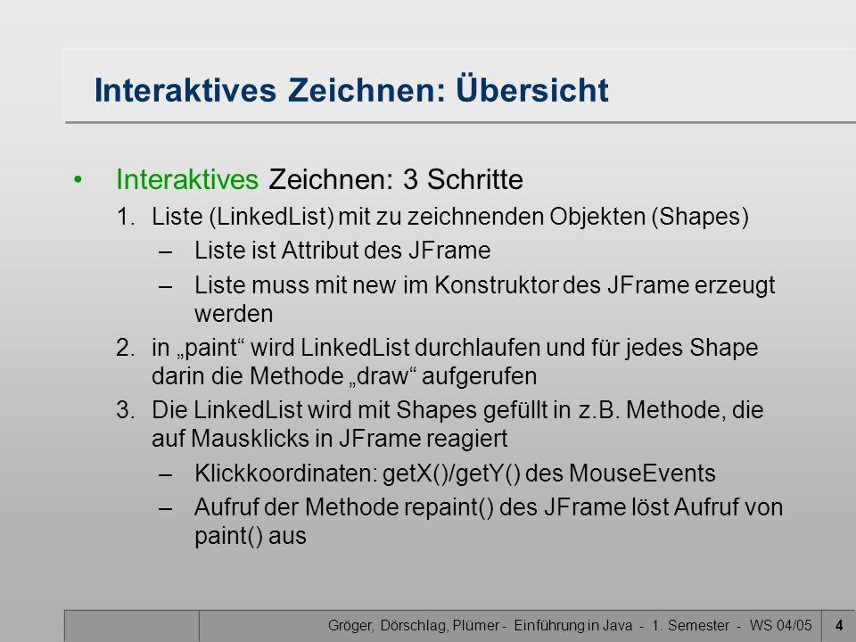 Gröger, Dörschlag, Plümer - Einführung in Java - 1. Semester - WS 04/054 Interaktives Zeichnen: Übersicht Interaktives Zeichnen: 3 Schritte 1.Liste (L