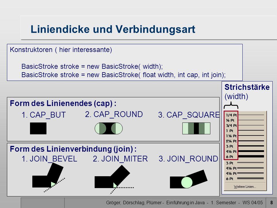 Gröger, Dörschlag, Plümer - Einführung in Java - 1. Semester - WS 04/058 Liniendicke und Verbindungsart Konstruktoren ( hier interessante) BasicStroke