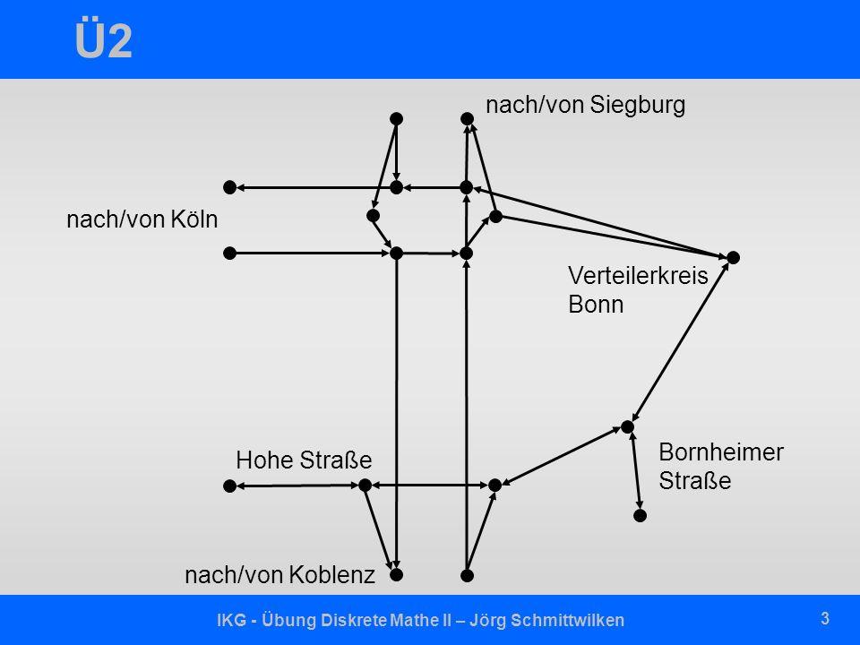 IKG - Übung Diskrete Mathe II – Jörg Schmittwilken 4 Floyd – Adjazenzmatrix